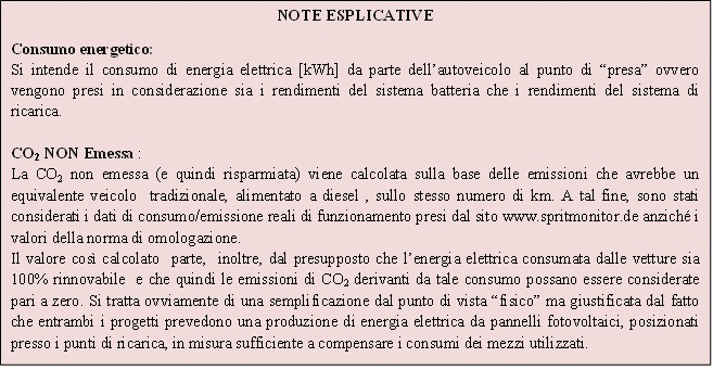 Note esplicative
